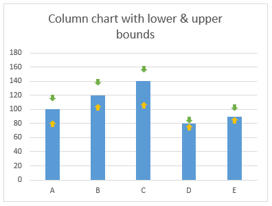 Column chart with lower & upper bounds marked by custom shapes using Excel