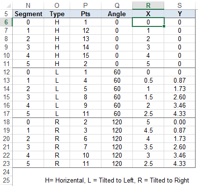 Data & calculations for triangle plot in Excel