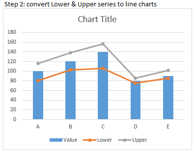 Column chart with lower & upper bounds as lines