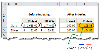 Excel formula for Indexing values