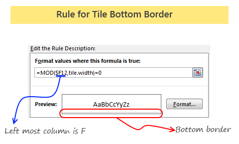 Conditional formatting rule for tile borders explained