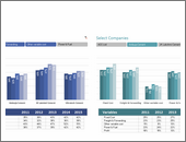 Panel chart with YoY and company comparisons -snapshot2