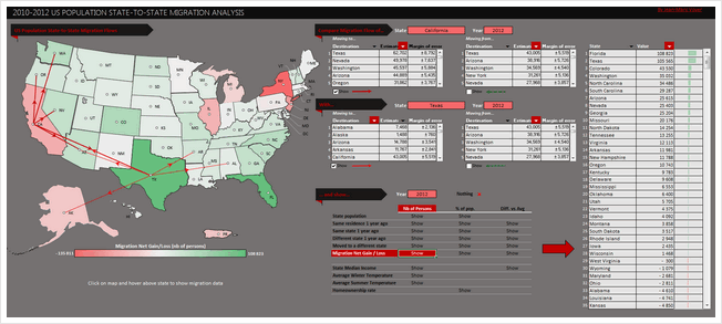 State to state migration dashboard - by Jean-MarcVoyer - snapshot