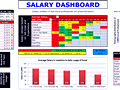 Dashboard to visualize Excel Salaries - by gusainprakash@gmail.com.xlsx - Chandoo.org - Screenshot #02