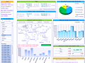 Dashboard to visualize Excel Salaries - by Good colors and layout - Chandoo.org - Screenshot #02