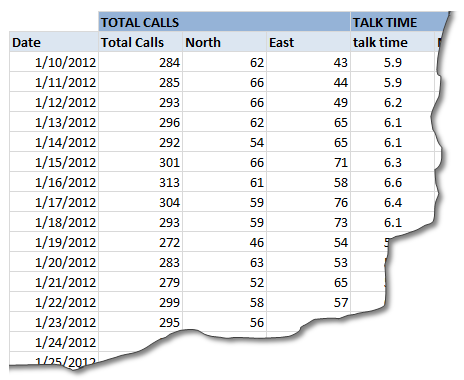 Calculations for 4 weeks - Customer Service Dashboard