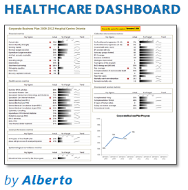 Health-care Dashboard in Excel [Dashboard Week]