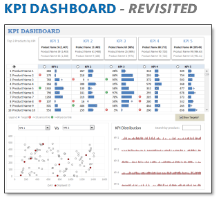 KPI Dashboard – Revisited