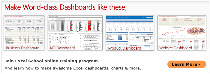 Learn how to create these 11 amazing dashboards