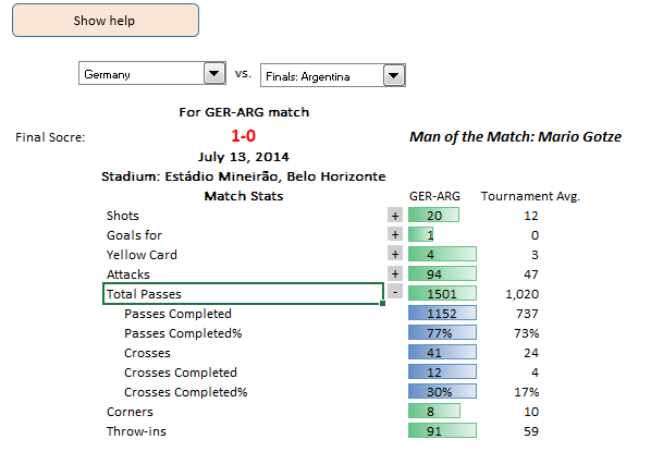 Grouped cells uses to display match stats