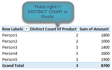Forex pivot point calculator excel