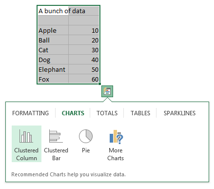 Excel 2013 - Quick Analysis feature helps you do various analysis tasks with just a click