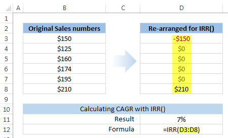 Calculating CAGR using IRR() function in Excel