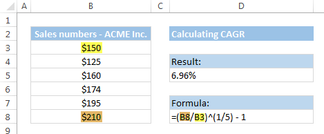 Calculating CAGR (Compounded Annual Growth Rate) using Excel arithmetic