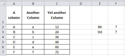 Example data - Multi criteria lookup in Excel