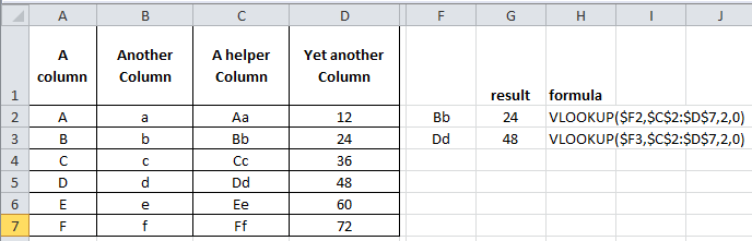 Multi-condition lookup using helper columns