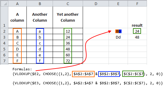 Multi-conditional VLOOKUP with CHOOSE - Explained
