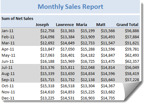 Monthly pivot report with quarterly shading - Excel Pivot table tip