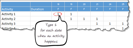 Project plan data - Quick gantt chart template