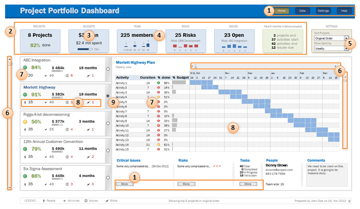 Excel features used in Project Portfolio Dashboard - Explanation