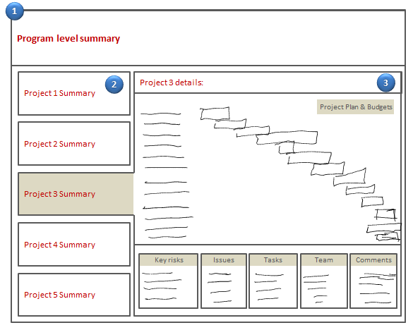 EXCEL EXPERTS Designing A Project Portfolio Dashboard Part Of - Project summary template excel