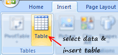 Create a table - Dynamic Data Validation in Excel