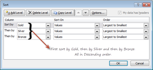 Custom Sorting Options in Excel