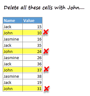 How to remove all cells containing John (or anything else) [Quick tip]