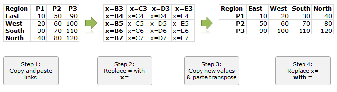 Transpose a table quickly using Copy – Paste [Quick tips]