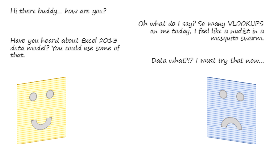 Introduction to Excel 2013 data model & relationships - how to use them?