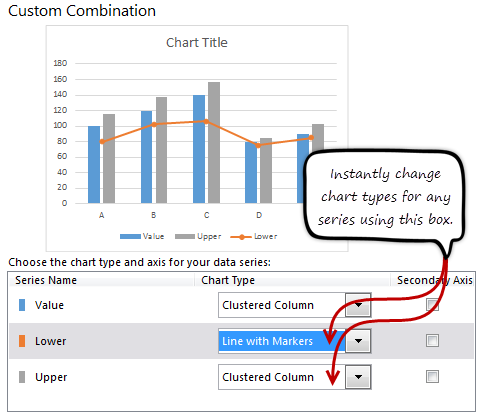 Bar chart with lower upper bounds tutorial chandoo learn using excel 2013s combination chart screen to select chart types for each series of data is ccuart Gallery
