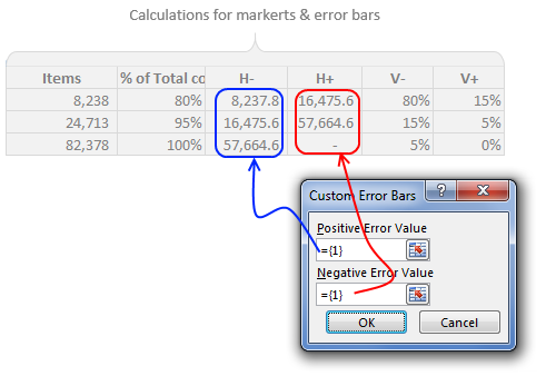 Custom error bar values in Excel - demo