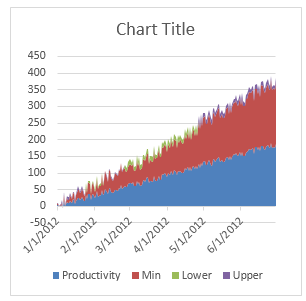 Step 1 - create a stacked area chart - shaded line chart in Excel