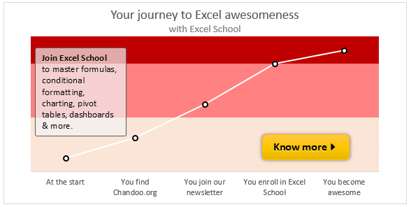 Your journey to Excel Awesomenss - with Excel School program from Chandoo.org
