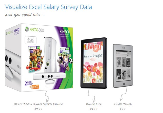 Visualize Excel Salary Data & You could win XBOX 360 + Kinect Bundle [Contest]