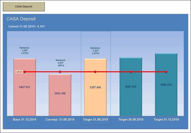 KPI Chart by Pablo Martinel - snapshot