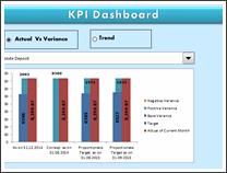 KPI Chart by Narayan Digambar - snapshot 1