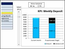KPI Chart by Indranil Sarkar - snapshot 1