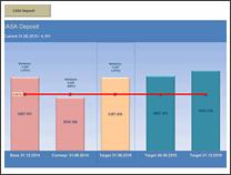 KPI Chart by Pablo Martinel - snapshot 1