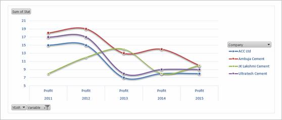 Interactive Chart by Akongnwi - snapshot