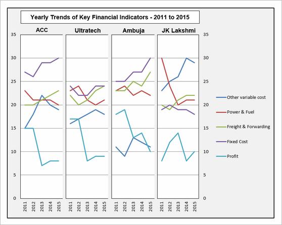 Chart by Gareth - snapshot
