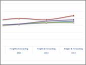 Dynamic pivot chart -snapshot2