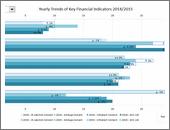 Interactive Chart by Chirayu -snapshot1