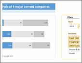 Interactive charts -snapshot2