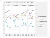 Chart by Gareth -snapshot1