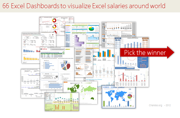 Excel Salary Survey Dashboards – Choose the winner [poll]