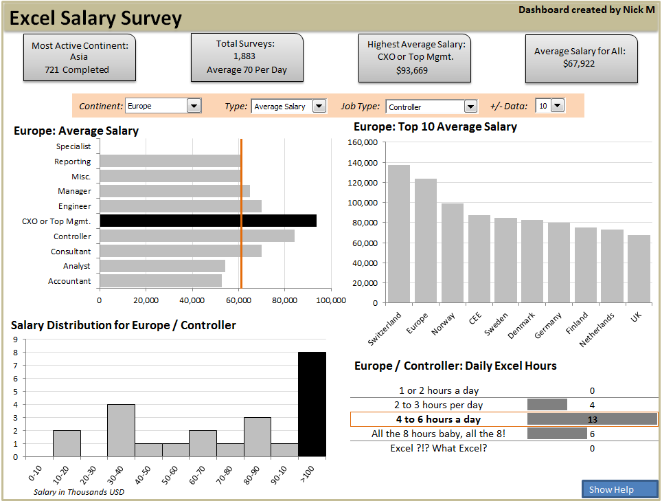 excel salary survey dashboard contest winners  u00bb chandoo