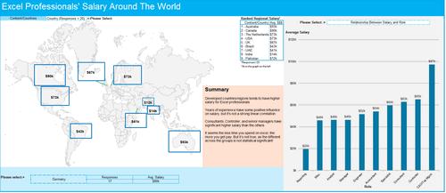 Dashboard to visualize Excel Salaries - by Jingyi Wei - Chandoo.org - Screenshot