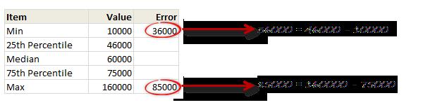 Calculating error values - excel box plot tutorial
