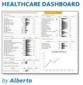 Health-care Dashboard in Excel [Dashboard Week]